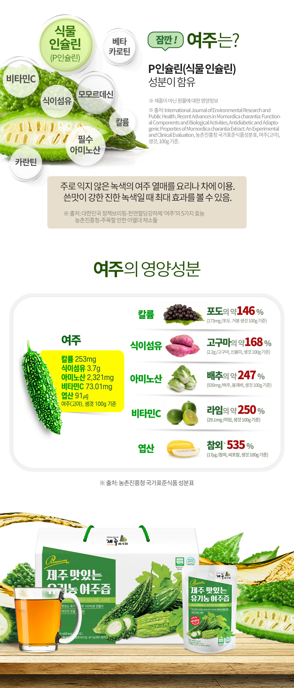[제주네이쳐]-제주-맛있는-유기농-여주즙_상세페이지_05.jpg