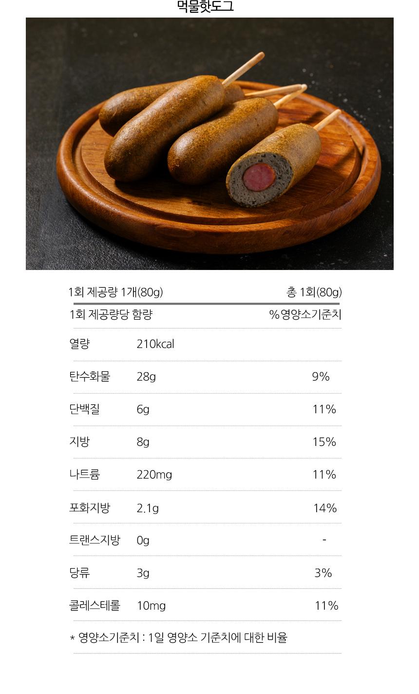 잔슨빌_hotdogs_05.jpg
