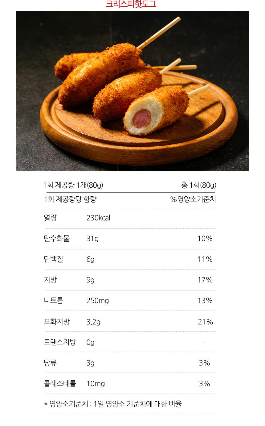 잔슨빌_hotdogs_03.jpg