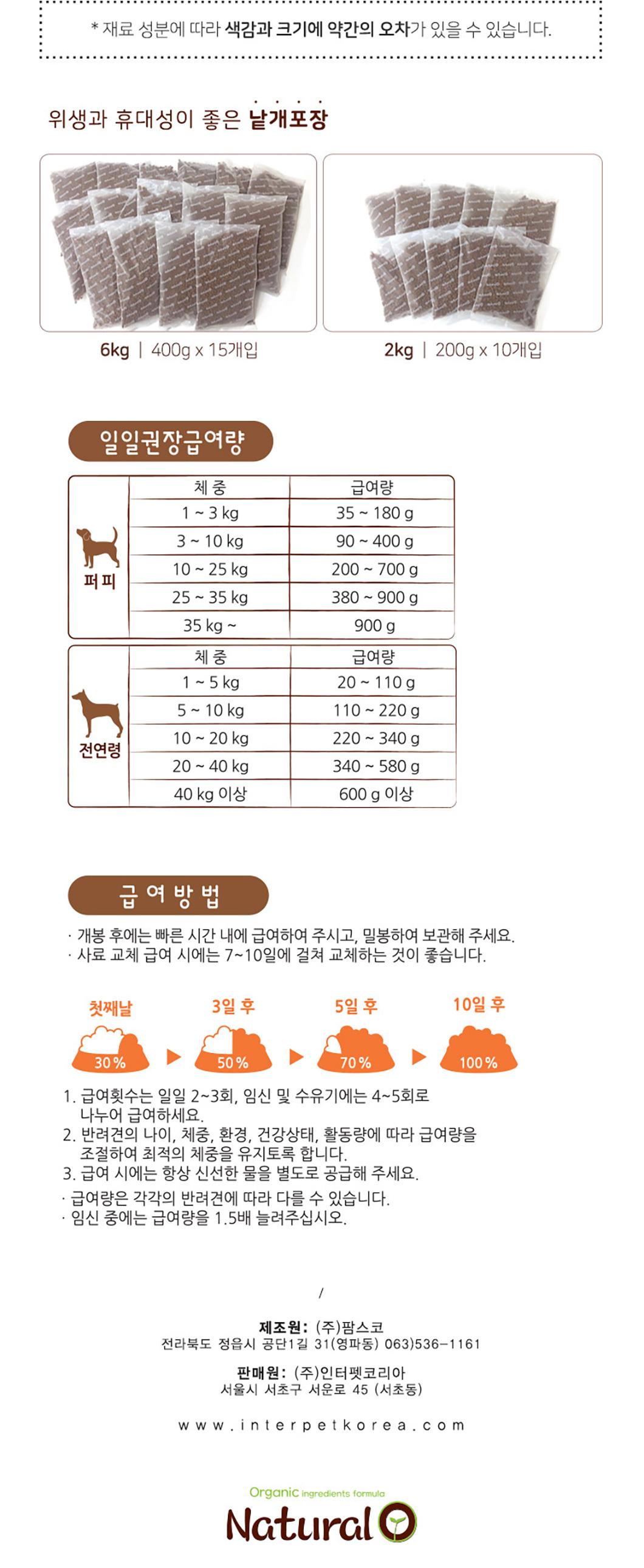 [강아지사료]-네츄럴-오-14종_09.jpg